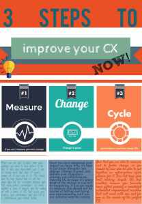 3 steps to improve CX